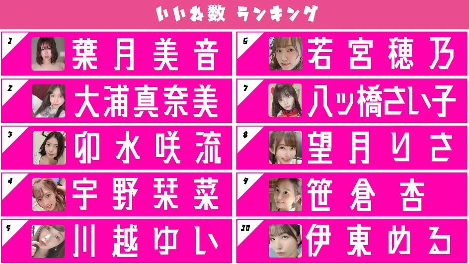 専属女優オーディション012