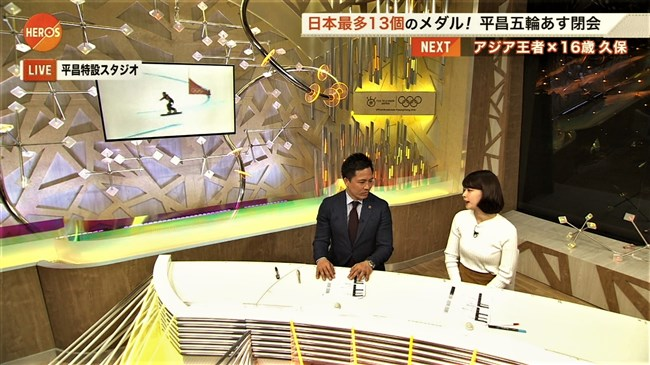 鈴木唯~オリンピック中継でのニット服オッパイの膨らみがエロ可愛い!0011shikogin