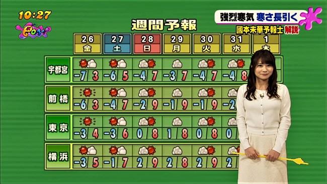 國本未華~PON!での天気予報は天気図よりもオッパイにしか目がいかなかった!0005shikogin