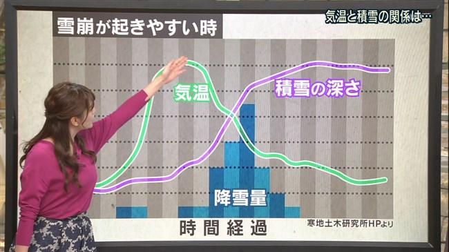 三谷紬~ユサユサした感じの天気予報の横チチが超イヤらしく着エロを観てるよう!0009shikogin