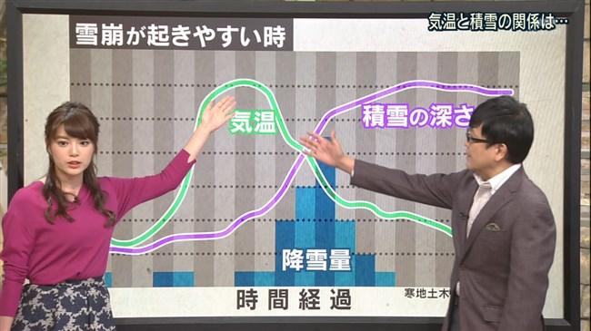 三谷紬~ユサユサした感じの天気予報の横チチが超イヤらしく着エロを観てるよう!0010shikogin