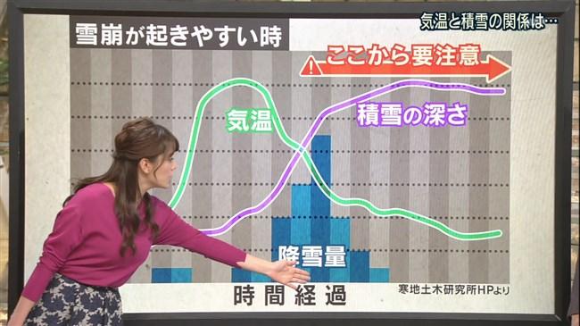 三谷紬~ユサユサした感じの天気予報の横チチが超イヤらしく着エロを観てるよう!0011shikogin