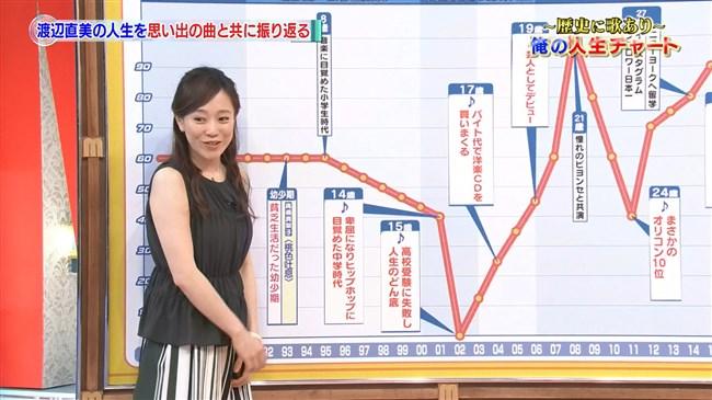 江藤愛~ノースリーブ姿の腕がムッチリとしていて柔らかそうでエロ過ぎ!0013shikogin