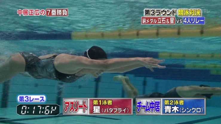 Ai Aoki Swimming Race Swimsuit Image Masahiro Nakais 7th Game001