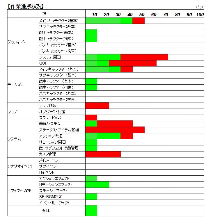 shinchoku20210331.png