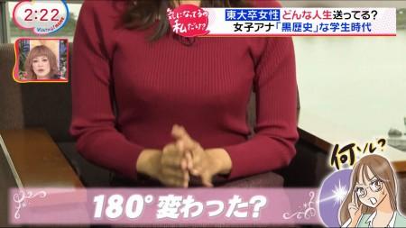 藤本万梨乃アナの画像029