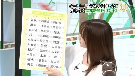 森香澄アナの画像003