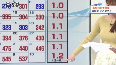 角谷暁子アナの画像022