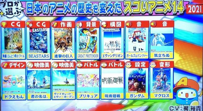 テレビ「これが日本の歴史を変えた神アニメ14選だあ!!!」→何故かプペルが入ってしまう